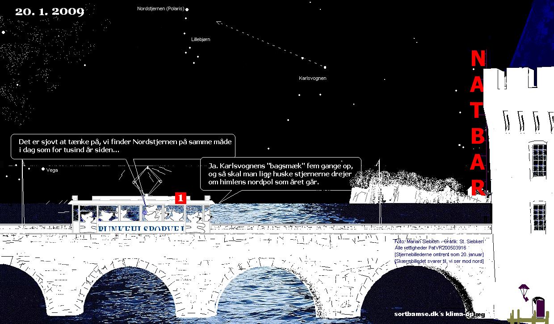 karlsvognen og nordstjerne